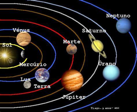 imagenes impresionantes del sistema solar fotos del sistema solar holidays oo