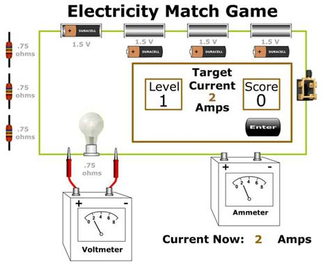 electric current through a resistor electricity and magnetism yokoso