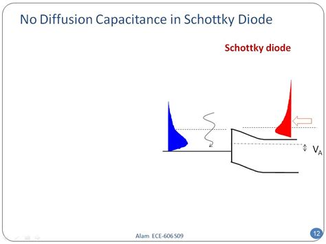 schottky diode difference schottky diode lecture notes 28 images phenitec semiconductor corp tecchnical lecture of the