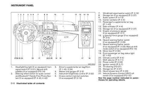 service manual old car manuals online 2010 nissan sentra electronic valve timing 2010 sentra
