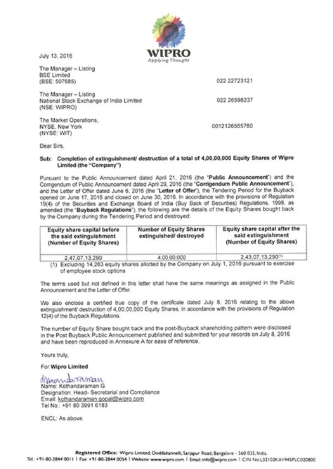Offer Letter Of Wipro logo