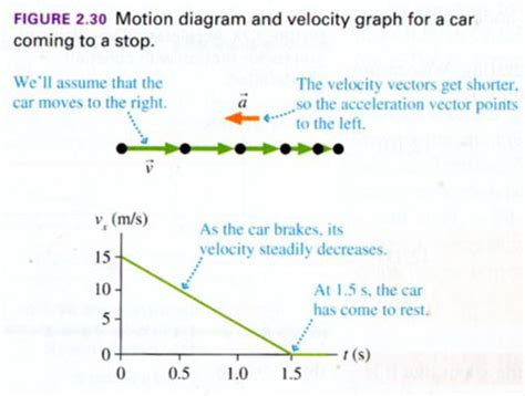 motion diagram physics quantifying and visualizing animators styles of motion