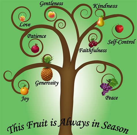 6 fruits of the holy spirit spirit led holy living sunday school lesson galatians