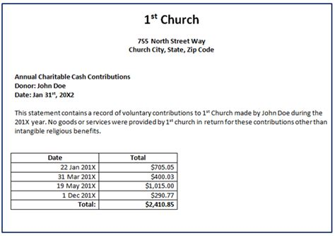 church accounting book church accounting software guide