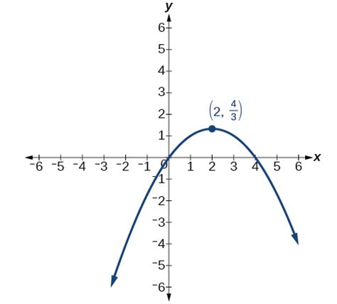 Conic Sections Polar Coordinates by Conic Sections In Polar Coordinates 183 Precalculus