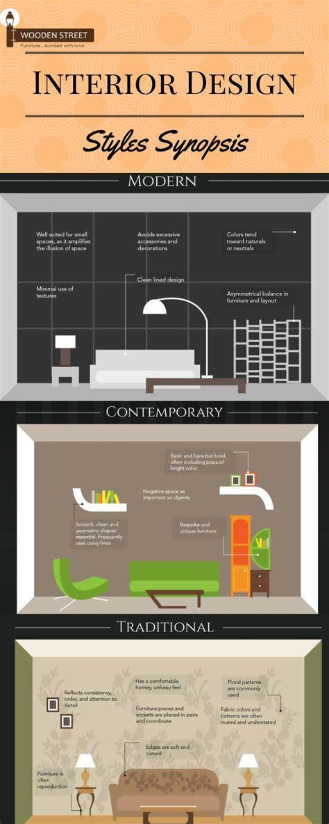 interior design styles powerpoint ppt interior design style synopsis powerpoint