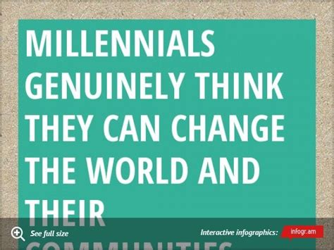 Obsession Can Change The World by Millennials Genuinely Think They Can Change The World And