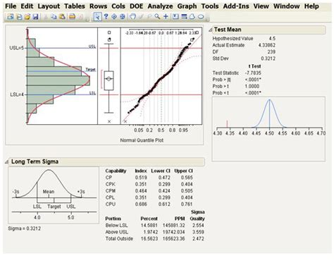 jmp design of experiment guide jmp statistical discovery software blue ocean data solutions