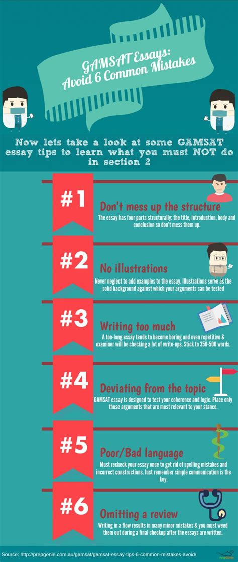 essay structure gamsat 9 best gamsat section 2 inspiration images on pinterest