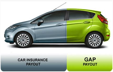 what is gap insurance definition and overview advisoryhq