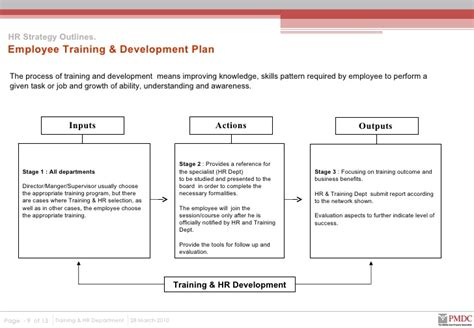 employee development plan template employee development plan template shatterlion info