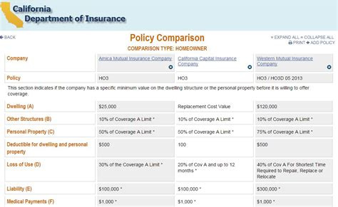 house insurance policy comparison 28 images home