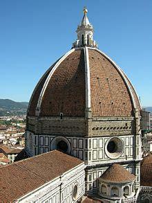 Cupola Definition Architecture by Renaissance Architecture