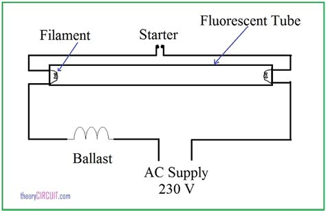 fluorescent light wiring schematic wiring fluorescent