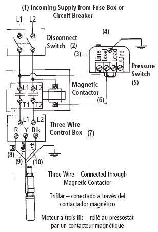Franklin Electric Motor Wiring Diagram Franklin Motor Wiring Diagram Motor Download Free