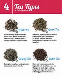 Four Types Of Tea With Descriptions
