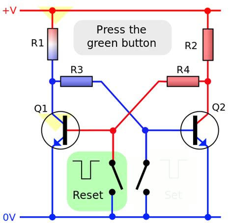 mosfet transistor operation animation file transistor bistable interactive animated en svg wikimedia commons