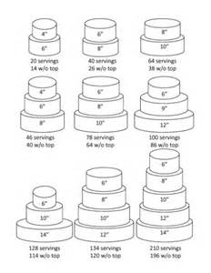 bake me a cake cake size chart geomyra lewis weddings and events