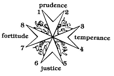 by fortitude and prudence books history of the order