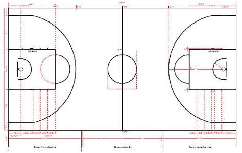cuanto cuanto mide la cancha de basquetbol cuanto mide la cancha del baloncesto imagui