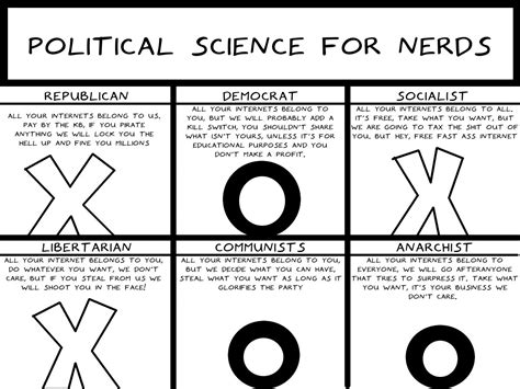 Mba Vs Political Science by X And O Because Sometimes Seems Like A Neverending