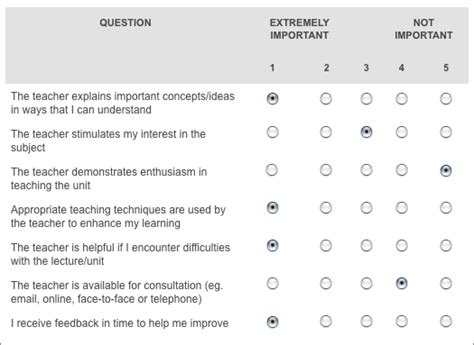 short feedback questionnaires for evaluating teaching