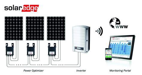 wiring diagram for grid tie solar system solar pv one line