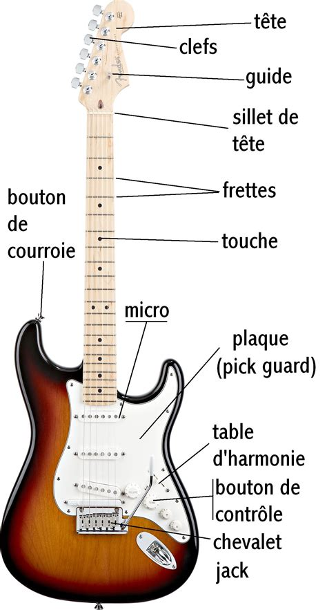 la guitare 233 lectrique
