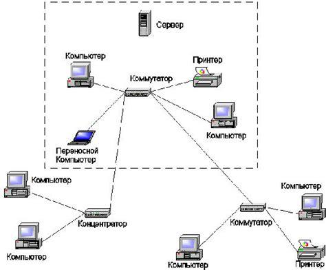 pair networks компьютерная сеть в собственной квартире часть 1 www cad