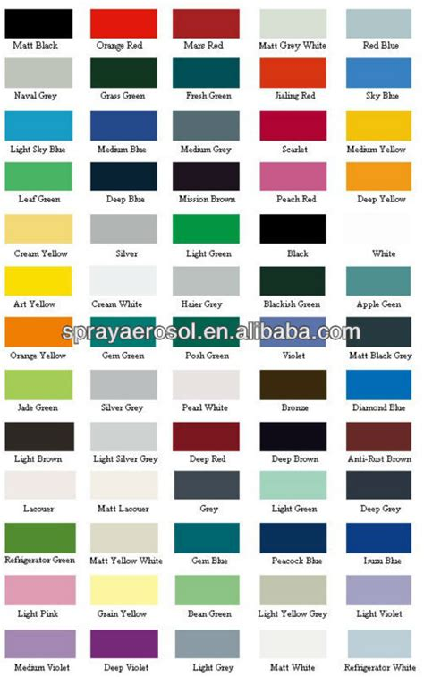 araba sprey boya renkleri bina kaplama 252 r 252 n kimliği 1103105894 turkish alibaba