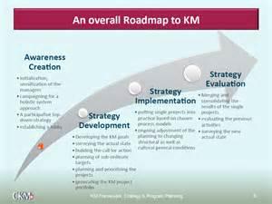 framework amp strategy knowledge management caf 233