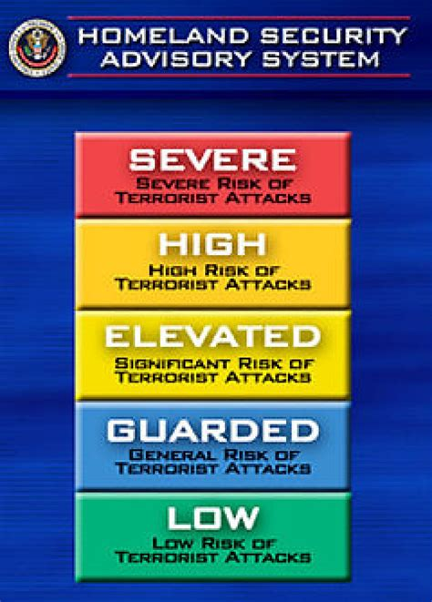 terror threat level colors joke s dhs to ditch color coded terror alert ny