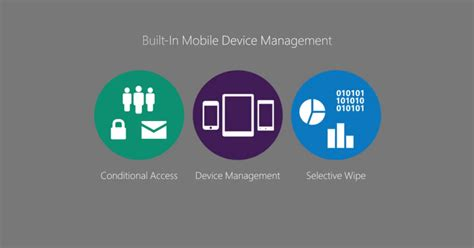 Office 365 Mdm Office 365 Mobile Device Management Rolls Out To Paid