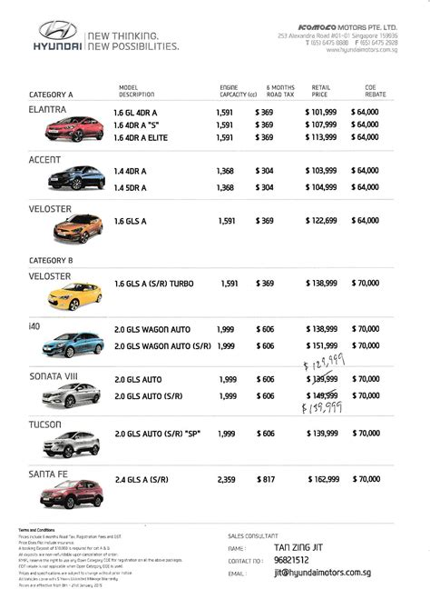 Kia Motors Pricelist Price Lists From Singapore Motor Show 2015