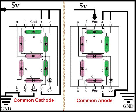 led anode cathode connection do it yourself electronics interfacing seven segment displays
