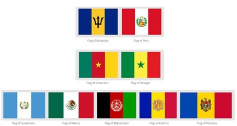 Flags Of The World Vertical Stripes | flags of the world the dialogue