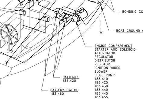 marine wiring diagram inboard 12 volt boat wiring diagram