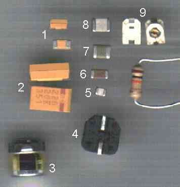 smd resistor and capacitor few words about smd surface mount components do it easy with scienceprog