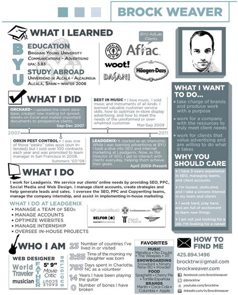 8 creative and appropriate resume 17 best images about out of the box resumes misc