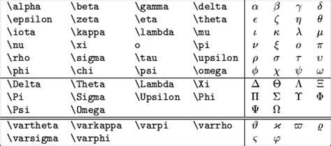 lettere greche matematica scrivere con corso di in puntate