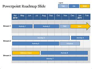 Powerpoint Roadmap Template How To Draw Roadmap In Powerpoint