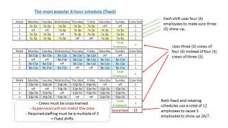 12 hour shift schedule template 2015 12 hour shift schedule search results calendar 2015