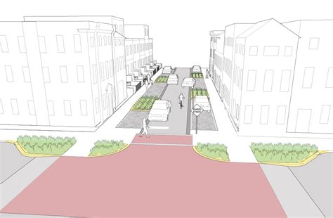 nonexistant layout class residential shared street national association of city