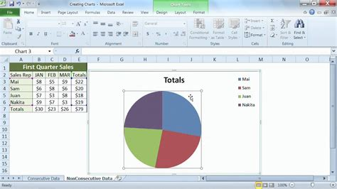 tutorial excel charts microsoft excel 2010 tutorial moving and resizing chart