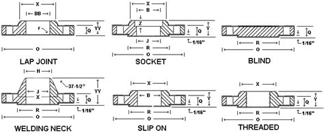 Flange Plate Ff 11 2 Jis 10k Ss304 Shinsei Pura methods of joining pipe pipe work piping guide