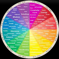 color mood chart how to select the color how colors can affect