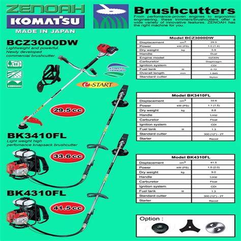 Mesin Potong Rumput Zenoah Komatsu harga jual zenoah komatsu bk4310fl mesin potong rumput gendong