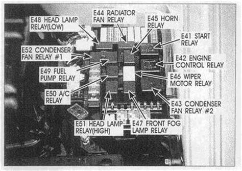 Motor Radiator Hyundai Matrix Radiator Fan Cooling Murah hyundai radiator fan relay location questions answers