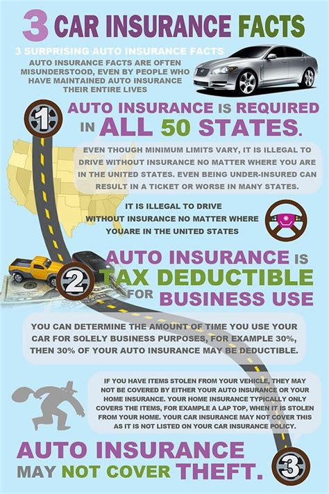 fun insurance facts images  pinterest