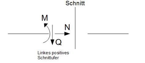 Blech Biegen Länge Berechnen by Schnittgr 246 223 En Berechnen Metallteile Verbinden